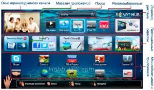 Установка сторонних виджетов Smart TV